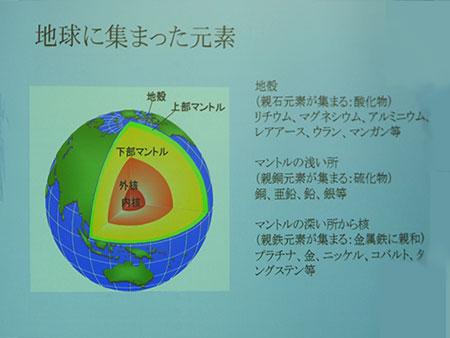 地球に集まった元素
